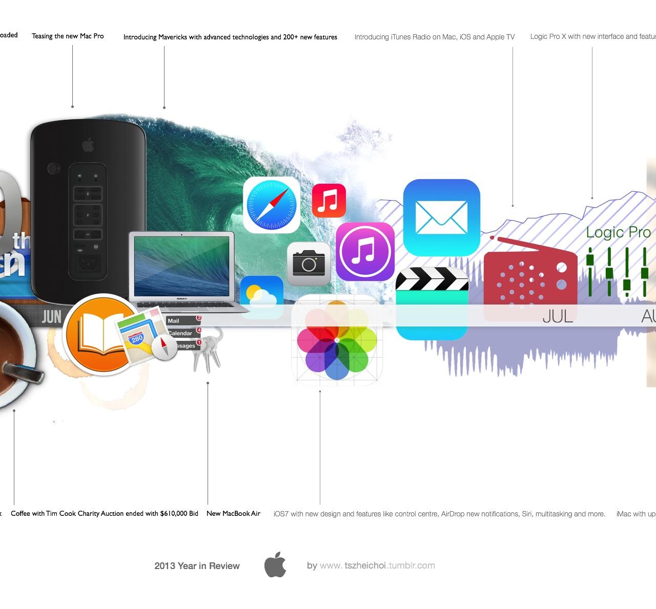 """""""Apple"""" metų įvykių infografikas"""