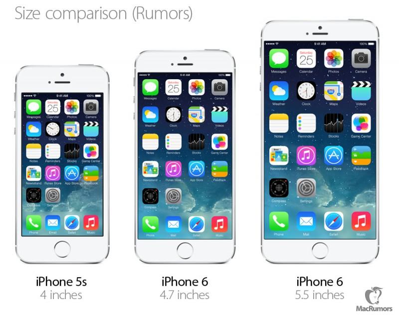 """iPhone"" ekranai"