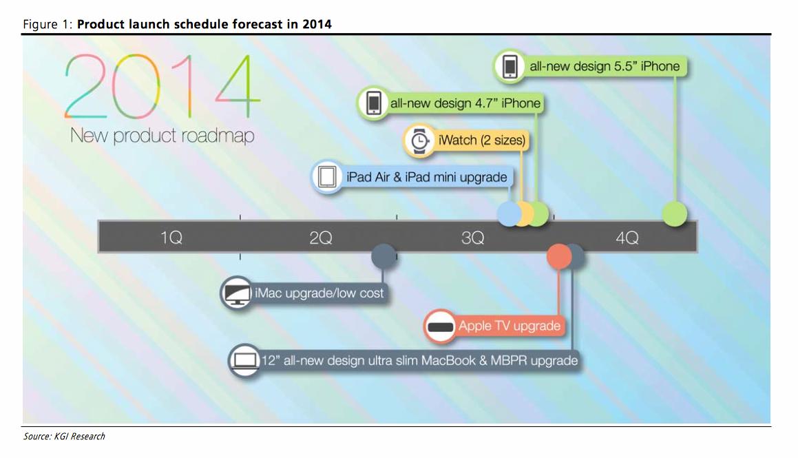"""Analitikas: """"Apple"""" šį pusmetį išleis atnaujintus """"iMac"""", kitą - """"iWatch"""", """"iPad"""", """"iPhone"""" bei """"Apple TV"""""""