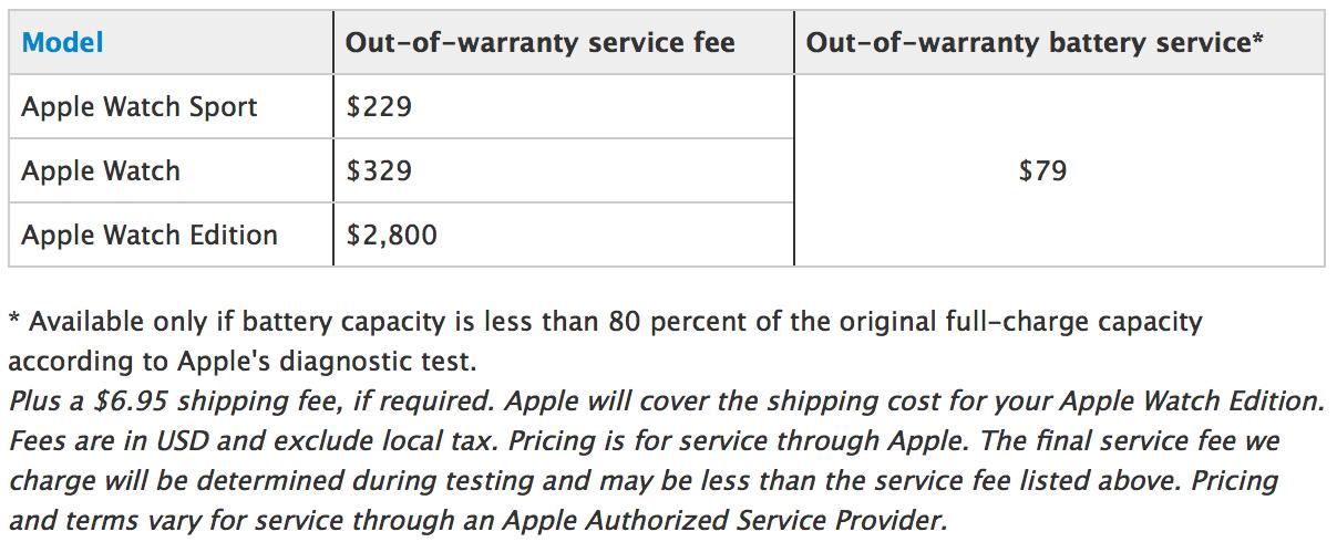 """Štai tokie bus """"Apple Watch"""" pogarantinio serviso mokesčiai"""