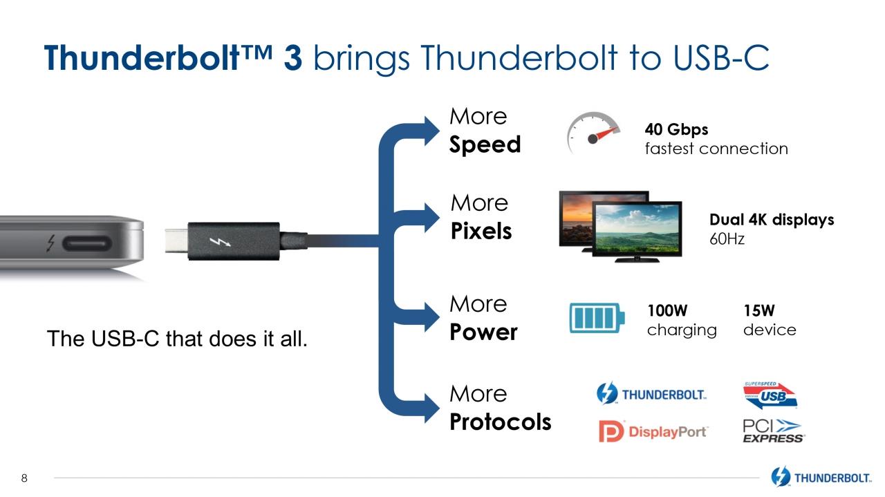 """Thunderbolt 3"" technologija"
