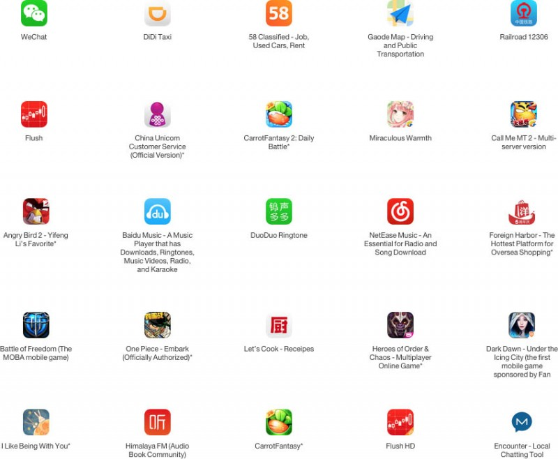 25-XcodeGhost-Apps-800x658